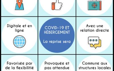 Coronavirus : Keep calm and go on…